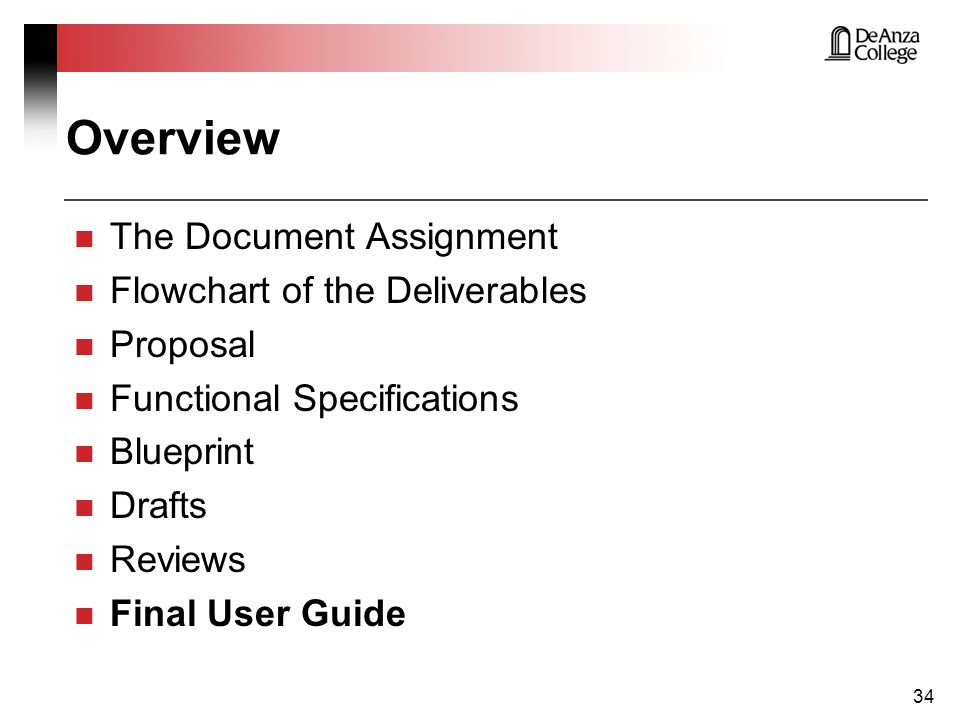 Overview The Document Assignment Flowchart of the Deliverables Proposal Functional Specifications Blueprint Drafts Reviews Final User Guide 34