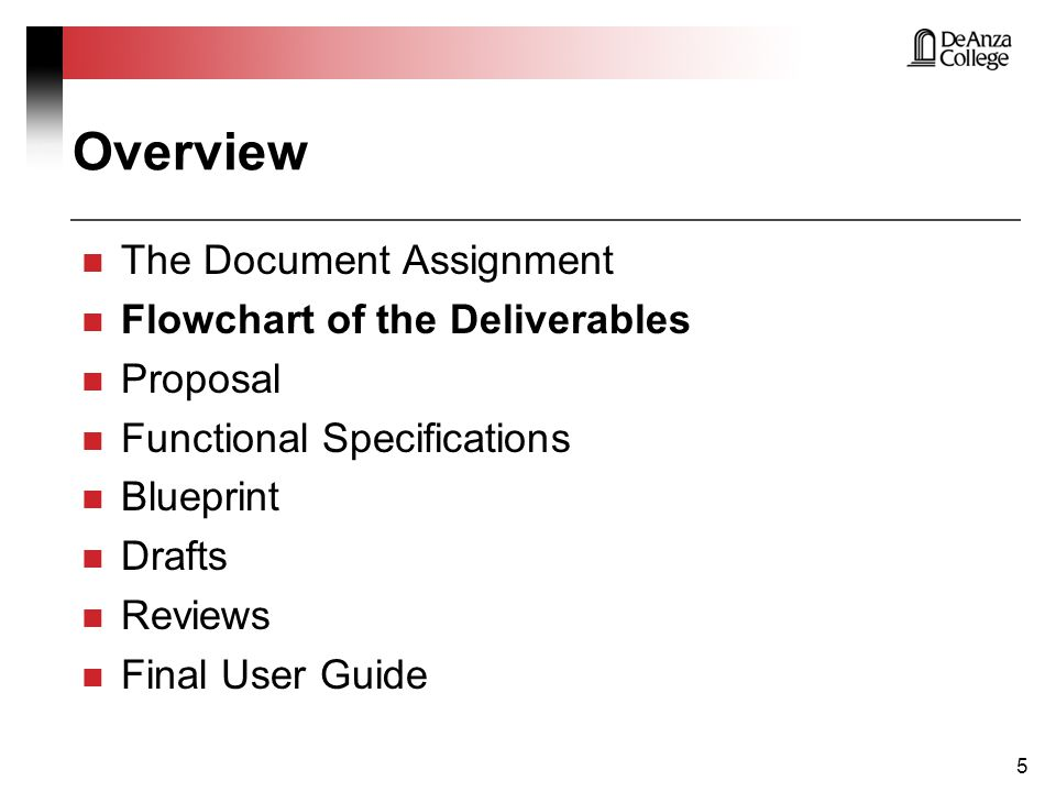 6 Flowchart of the Deliverables Functional Specification ProposalBlue Print Draft – 1 Reviewed by Content Expert Draft – 2 Reviewed by Content Expert & Peer Final User Guide Draft - 3 Reviewed by Instructor