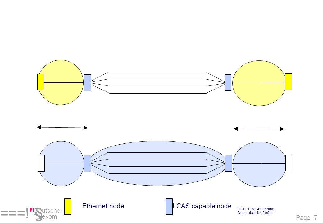 Page 7 NOBEL WP4 meeting December 1st, 2004 ===! § Deutsche Telekom LCAS capable nodeEthernet node