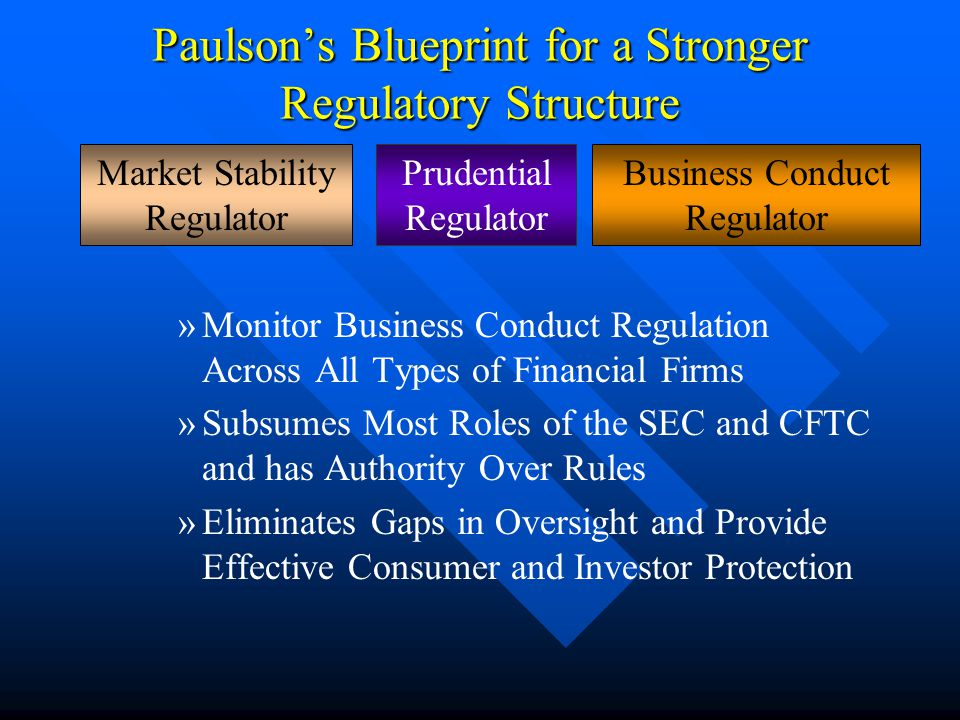 Paulson's Blueprint for a Stronger Regulatory Structure »Monitor Business Conduct Regulation Across All Types of Financial Firms »Subsumes Most Roles of the SEC and CFTC and has Authority Over Rules »Eliminates Gaps in Oversight and Provide Effective Consumer and Investor Protection Business Conduct Regulator Prudential Regulator Market Stability Regulator