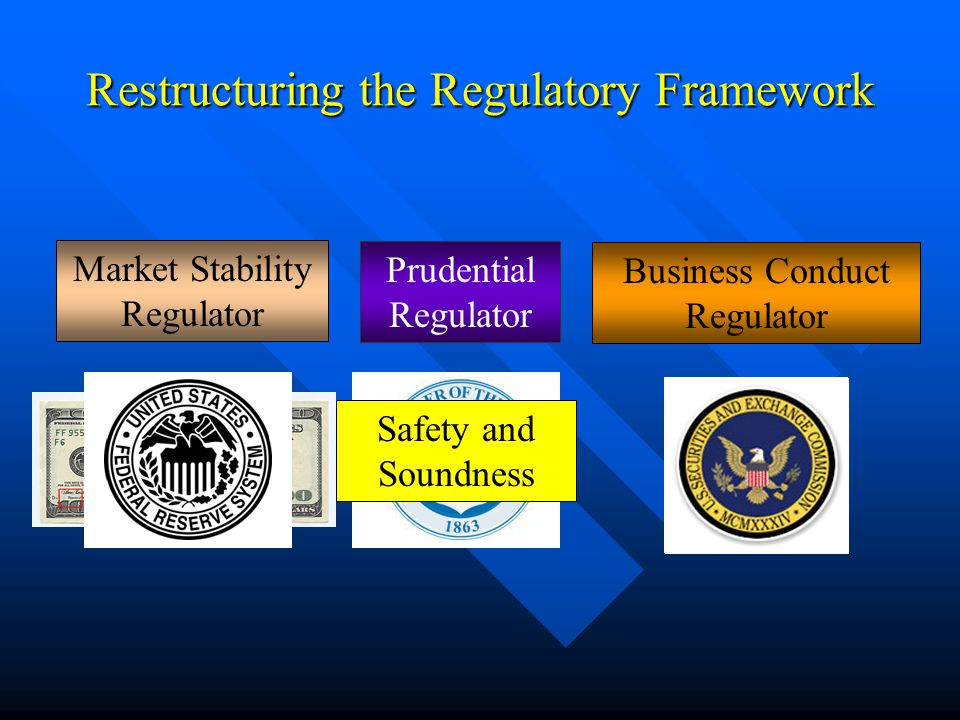Restructuring the Regulatory Framework Market Stability Regulator Prudential Regulator Business Conduct Regulator Safety and Soundness