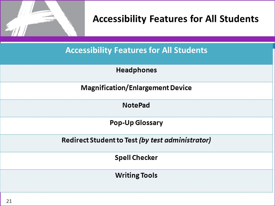 Accessibility Features for All Students 21 Accessibility Features for All Students Headphones Magnification/Enlargement Device NotePad Pop-Up Glossary Redirect Student to Test (by test administrator) Spell Checker Writing Tools