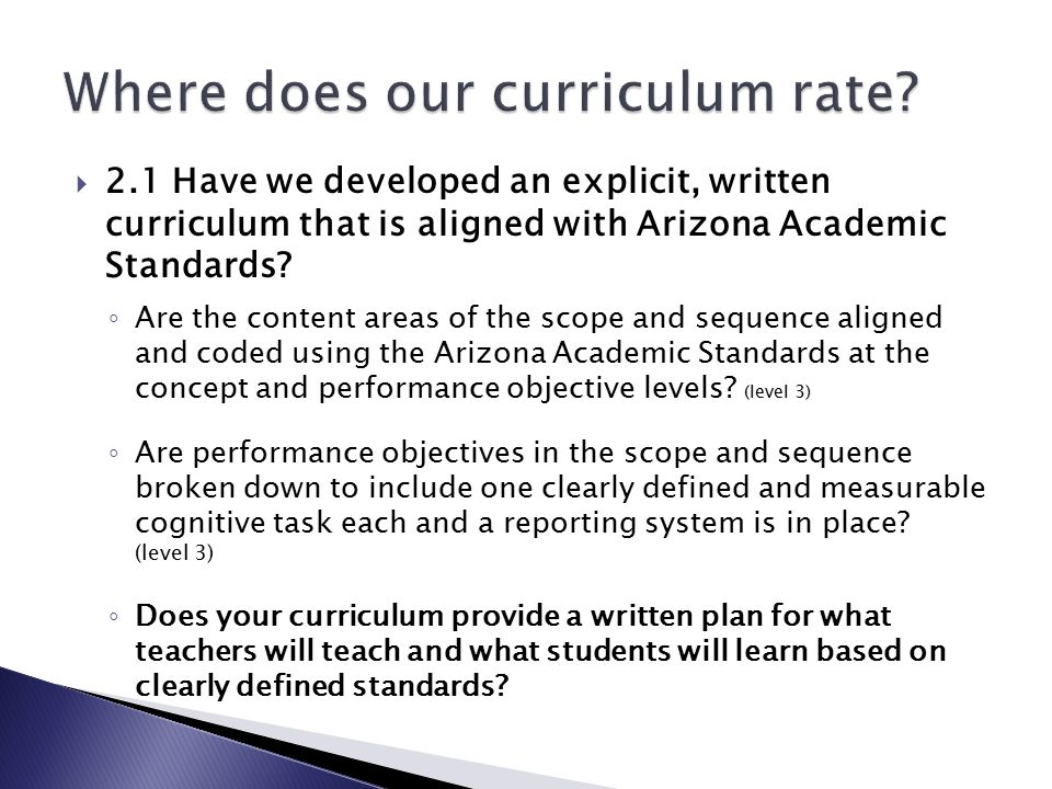  2.1 Have we developed an explicit, written curriculum that is aligned with Arizona Academic Standards.