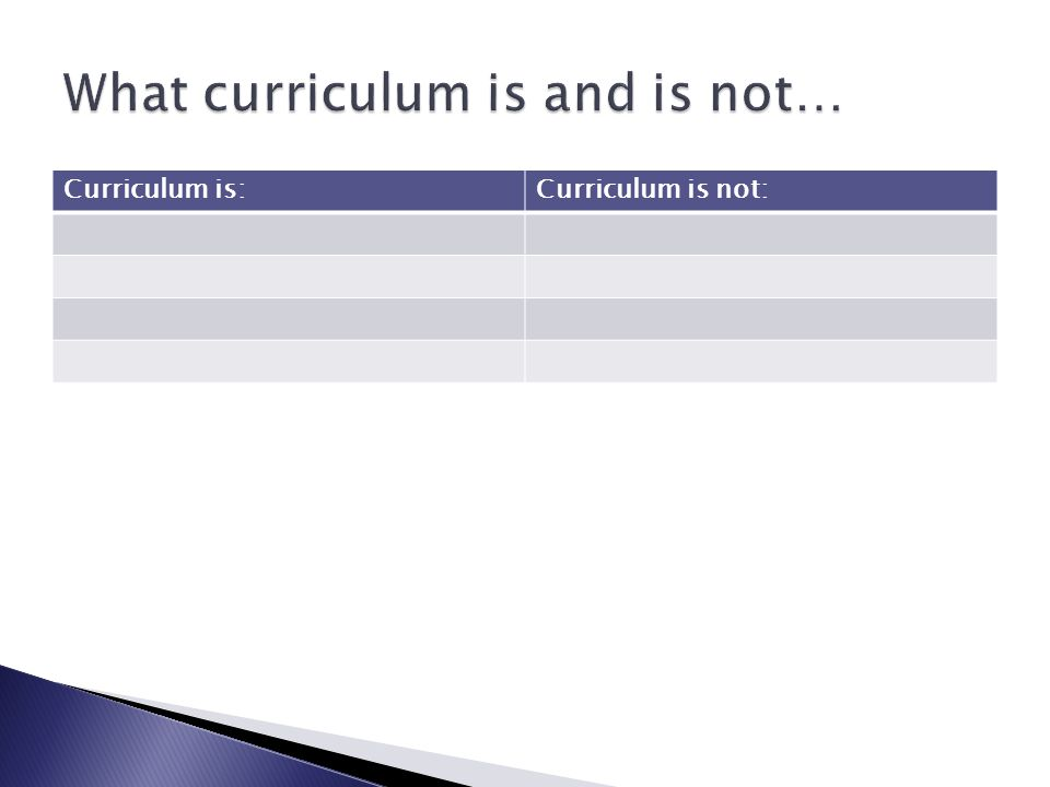 Curriculum is:Curriculum is not: