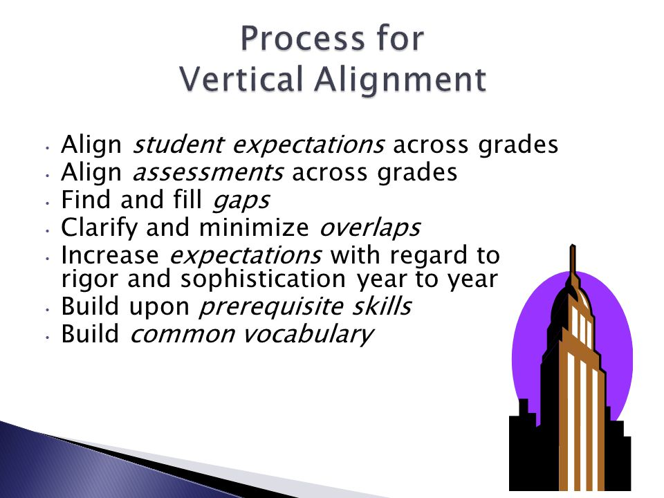 Align student expectations across grades Align assessments across grades Find and fill gaps Clarify and minimize overlaps Increase expectations with regard to rigor and sophistication year to year Build upon prerequisite skills Build common vocabulary