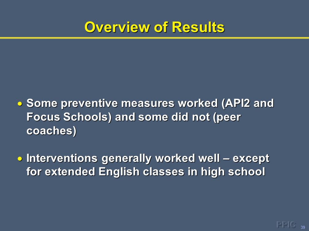 39 Overview of Results  Some preventive measures worked (API2 and Focus Schools) and some did not (peer coaches)  Interventions generally worked wel