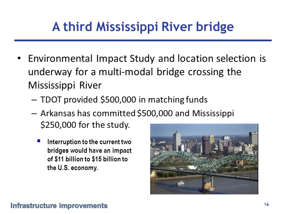A third Mississippi River bridge Environmental Impact Study and location selection is underway for a multi-modal bridge crossing the Mississippi River – TDOT provided $500,000 in matching funds – Arkansas has committed $500,000 and Mississippi $250,000 for the study.