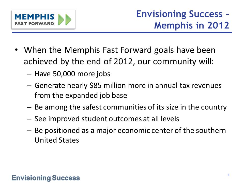 Envisioning Success – Memphis in 2012 When the Memphis Fast Forward goals have been achieved by the end of 2012, our community will: – Have 50,000 more jobs – Generate nearly $85 million more in annual tax revenues from the expanded job base – Be among the safest communities of its size in the country – See improved student outcomes at all levels – Be positioned as a major economic center of the southern United States 4