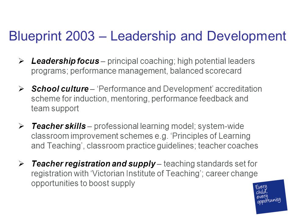 Blueprint 2003 – Leadership and Development  Leadership focus – principal coaching; high potential leaders programs; performance management, balanced