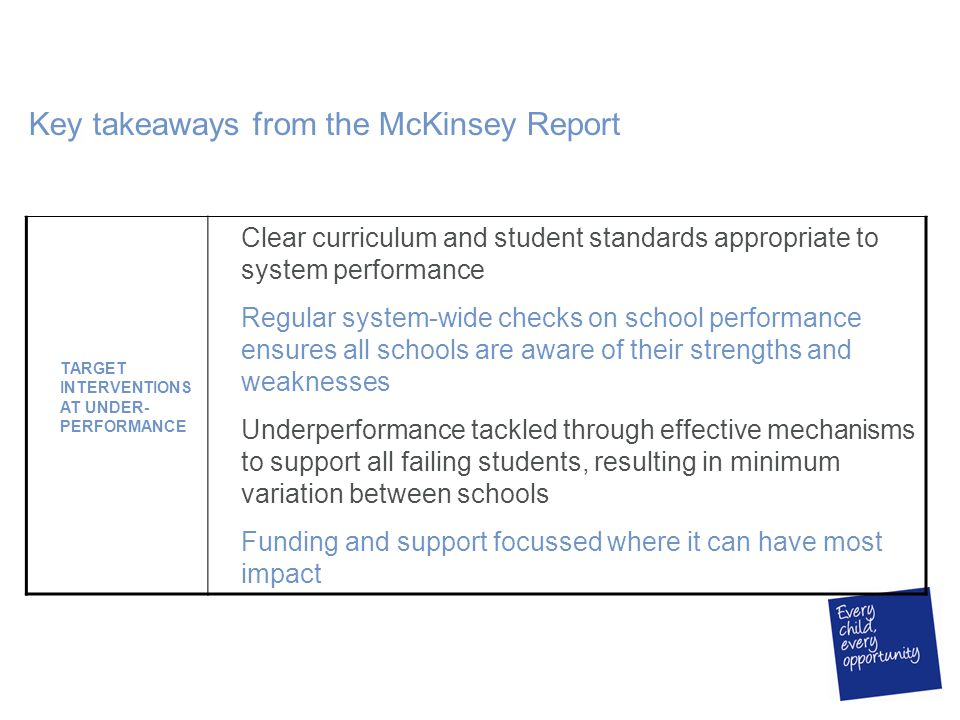 Key takeaways from the McKinsey Report TARGET INTERVENTIONS AT UNDER- PERFORMANCE Clear curriculum and student standards appropriate to system performance Regular system-wide checks on school performance ensures all schools are aware of their strengths and weaknesses Underperformance tackled through effective mechanisms to support all failing students, resulting in minimum variation between schools Funding and support focussed where it can have most impact