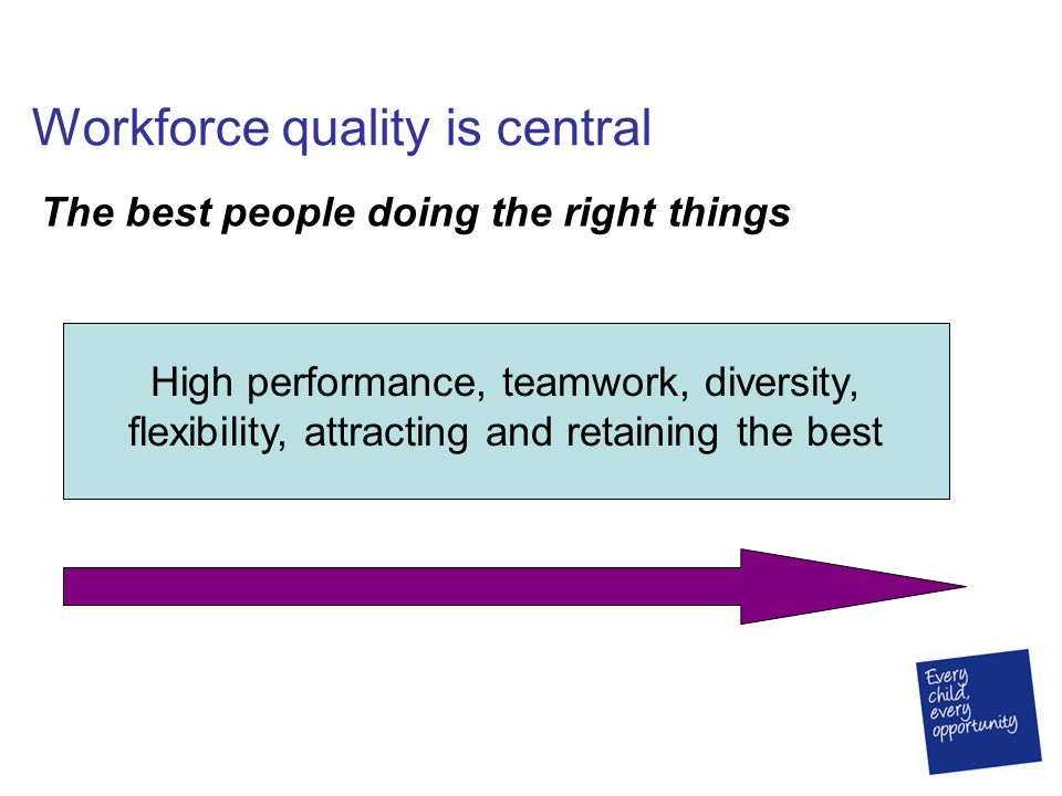 Workforce quality is central High performance, teamwork, diversity, flexibility, attracting and retaining the best The best people doing the right things
