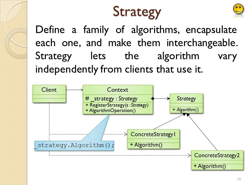 Strategy Define a family of algorithms, encapsulate each one, and make them interchangeable.