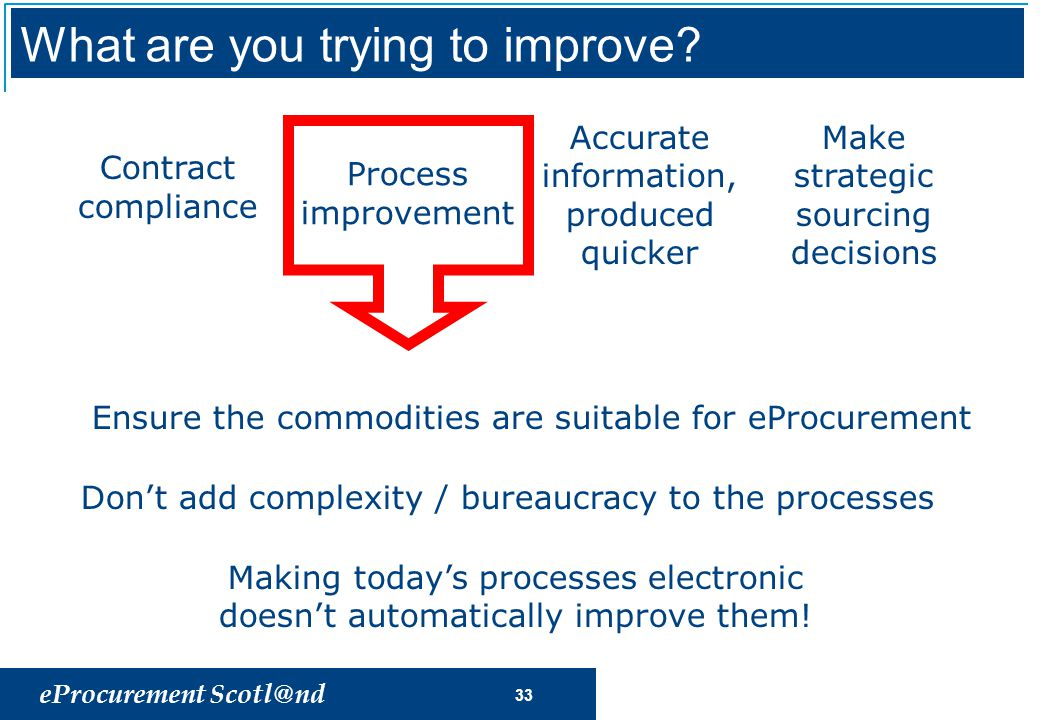 eProcurement Scotl@nd 33 Process improvement Accurate information, produced quicker Make strategic sourcing decisions Contract compliance Ensure the commodities are suitable for eProcurement Don't add complexity / bureaucracy to the processes Making today's processes electronic doesn't automatically improve them.