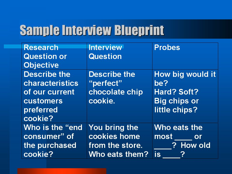 Sample Interview Blueprint