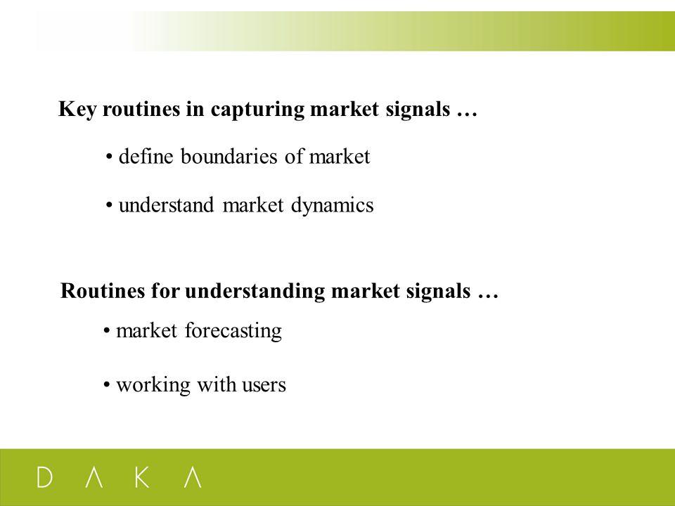 Key routines in capturing market signals … define boundaries of market understand market dynamics Routines for understanding market signals … market f