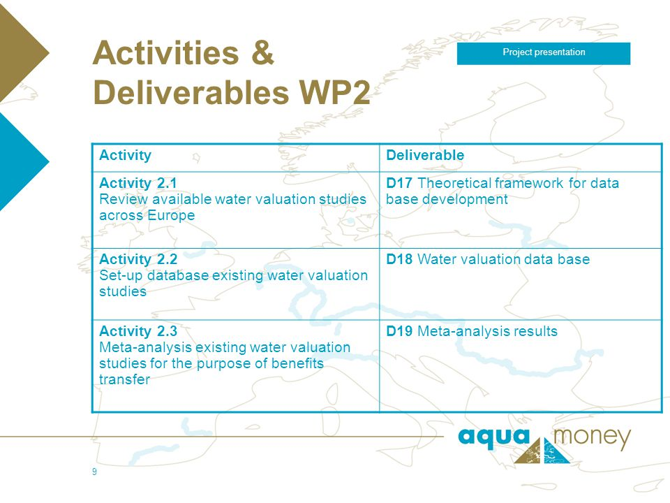 5/4/2006 Project presentation 9 Activities & Deliverables WP2 ActivityDeliverable Activity 2.1 Review available water valuation studies across Europe