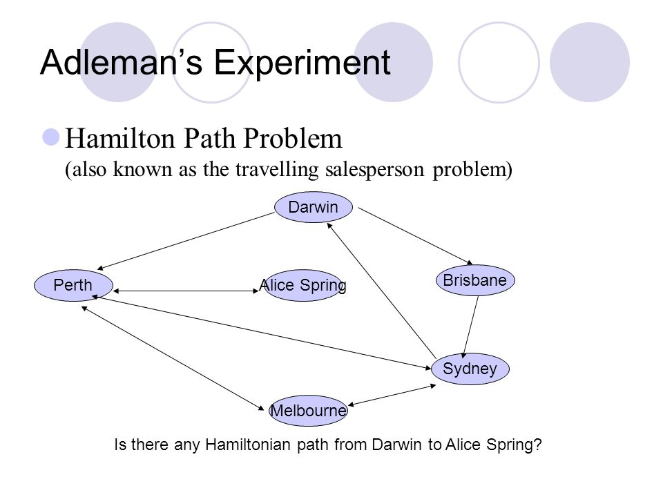 Adleman's Experiment Hamilton Path Problem (also known as the travelling salesperson problem) Perth Darwin Brisbane Sydney Melbourne Alice Spring Is t