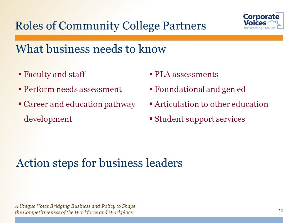 A Unique Voice Bridging Business and Policy to Shape the Competitiveness of the Workforce and Workplace Roles of Community College Partners  Faculty and staff  Perform needs assessment  Career and education pathway development  PLA assessments  Foundational and gen ed  Articulation to other education  Student support services 13 What business needs to know Action steps for business leaders