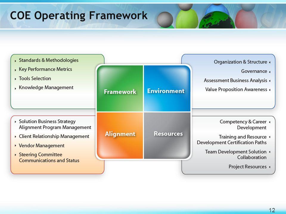 12 COE Operating Framework