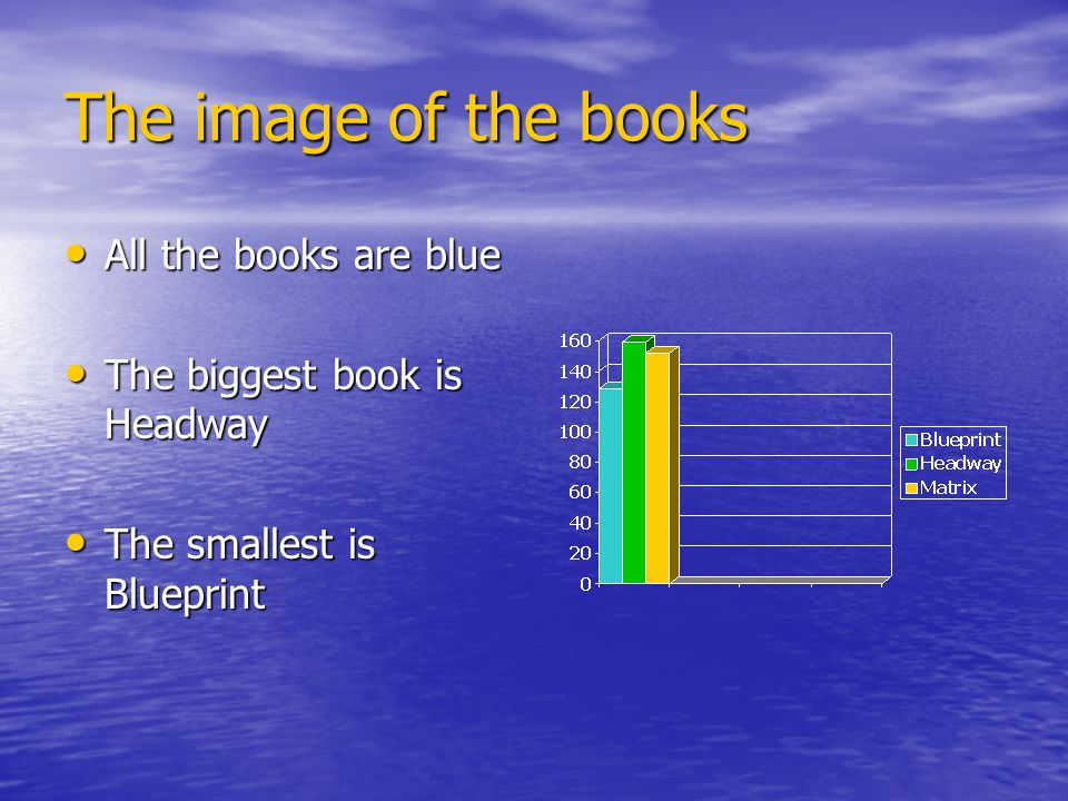 The image of the books All the books are blue All the books are blue The biggest book is Headway The biggest book is Headway The smallest is Blueprint The smallest is Blueprint