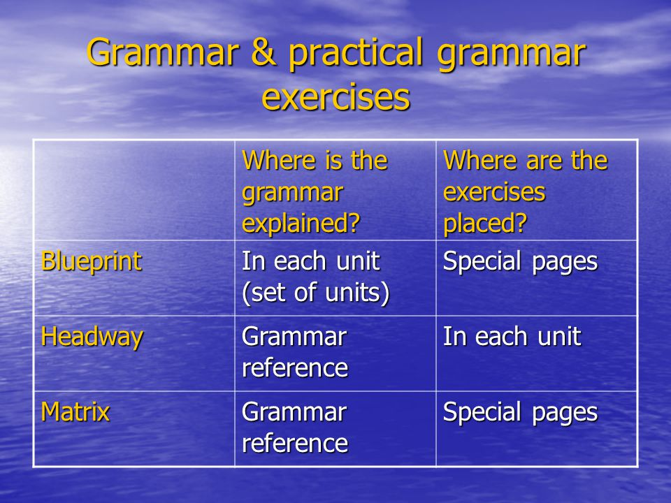 Grammar & practical grammar exercises Where is the grammar explained.