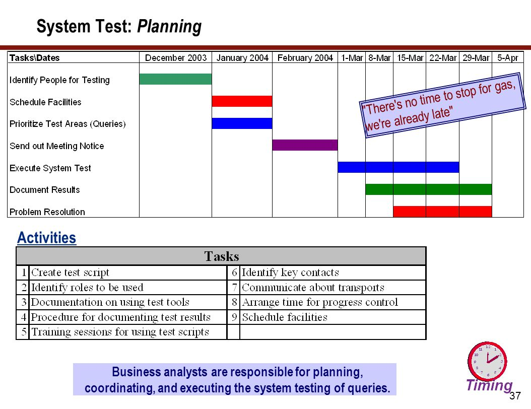 36 The SAP BW Test Methodology Methodology used for System and Integration tests… Test Strategy Test Plan Test Execution Problem Resolution SAP R/3 and BW testing is not different from a methodology standpoint, but the execution is….
