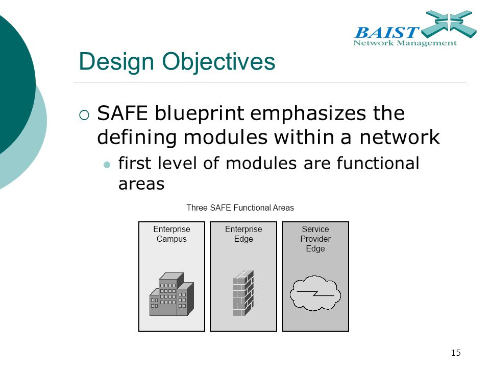 15 Design Objectives  SAFE blueprint emphasizes the defining modules within a network first level of modules are functional areas