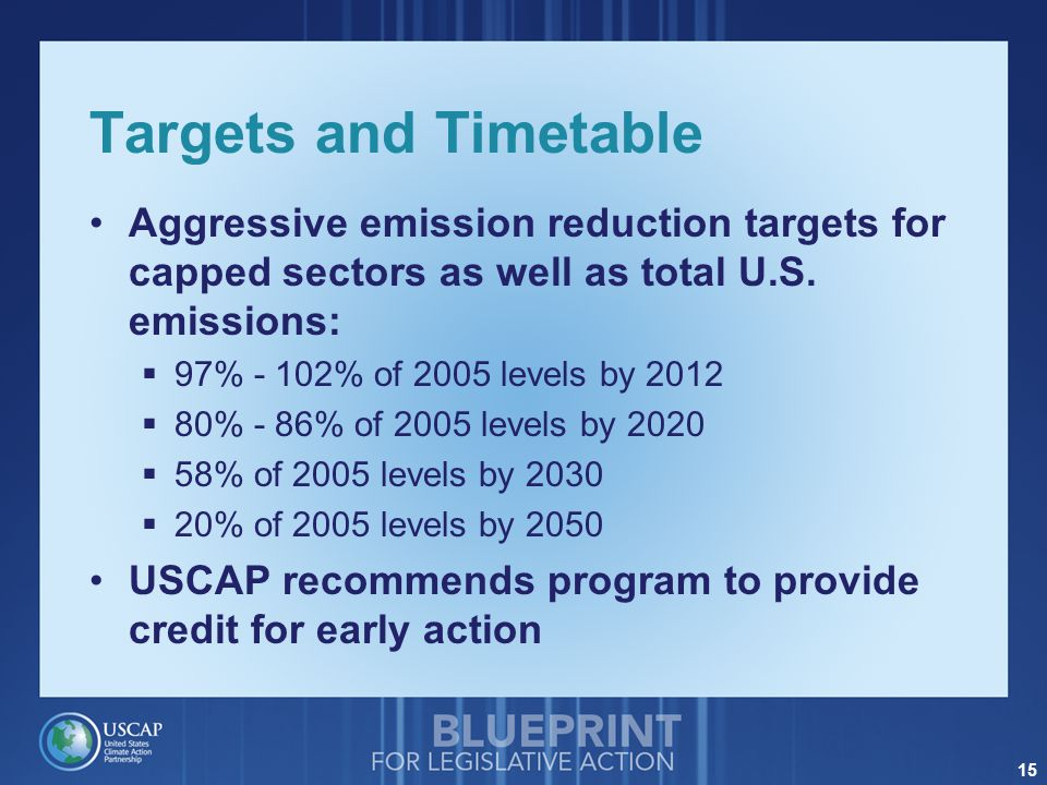 15 Targets and Timetable Aggressive emission reduction targets for capped sectors as well as total U.S.