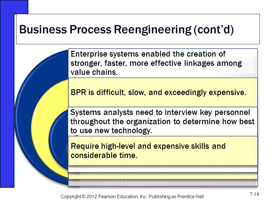 Enterprise systems enabled the creation of stronger, faster, more effective linkages among value chains.