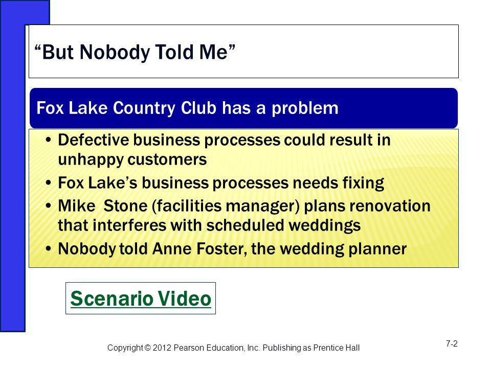 Fox Lake Country Club has a problem Defective business processes could result in unhappy customers Fox Lake's business processes needs fixing Mike Stone (facilities manager) plans renovation that interferes with scheduled weddings Nobody told Anne Foster, the wedding planner But Nobody Told Me Scenario Video Copyright © 2012 Pearson Education, Inc.