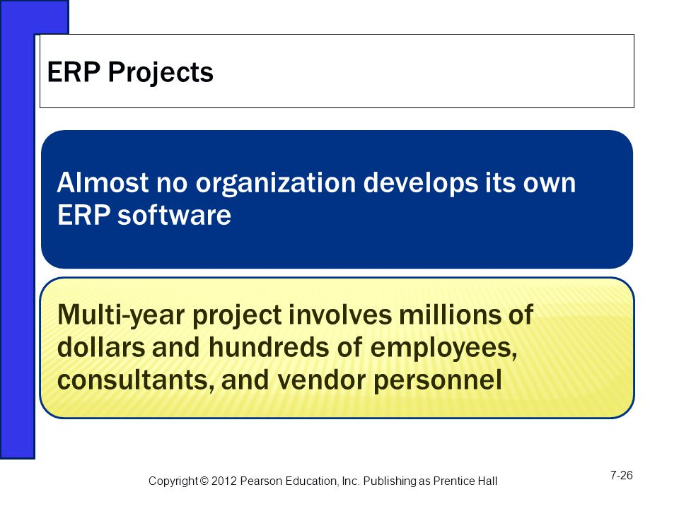 Almost no organization develops its own ERP software Multi-year project involves millions of dollars and hundreds of employees, consultants, and vendor personnel ERP Projects Copyright © 2012 Pearson Education, Inc.