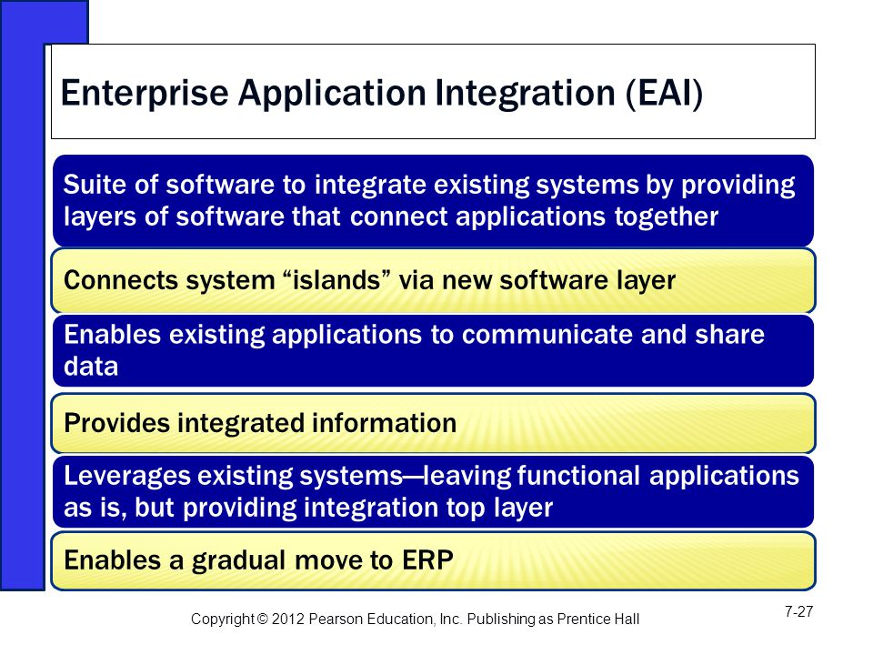 Suite of software to integrate existing systems by providing layers of software that connect applications together Connects system islands via new software layer Enables existing applications to communicate and share data Provides integrated information Leverages existing systems—leaving functional applications as is, but providing integration top layer Enables a gradual move to ERP Enterprise Application Integration (EAI) Copyright © 2012 Pearson Education, Inc.