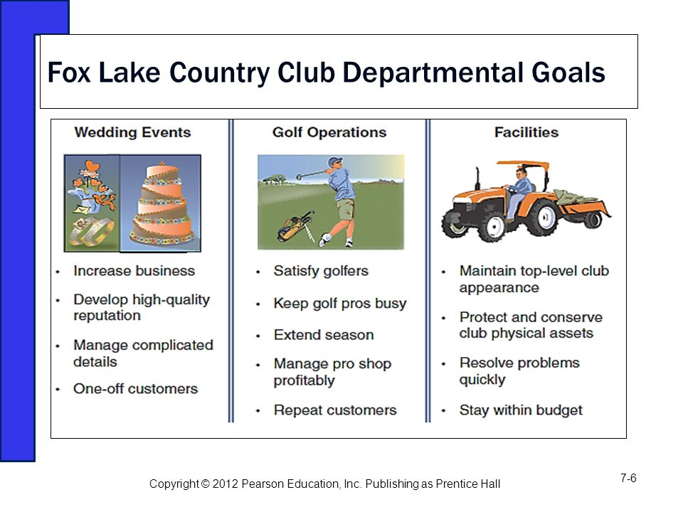 Fox Lake Country Club Departmental Goals Copyright © 2012 Pearson Education, Inc.