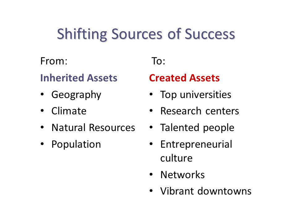 Shifting Sources of Success Created Assets Top universities Research centers Talented people Entrepreneurial culture Networks Vibrant downtowns Inherited Assets Geography Climate Natural Resources Population From : To: