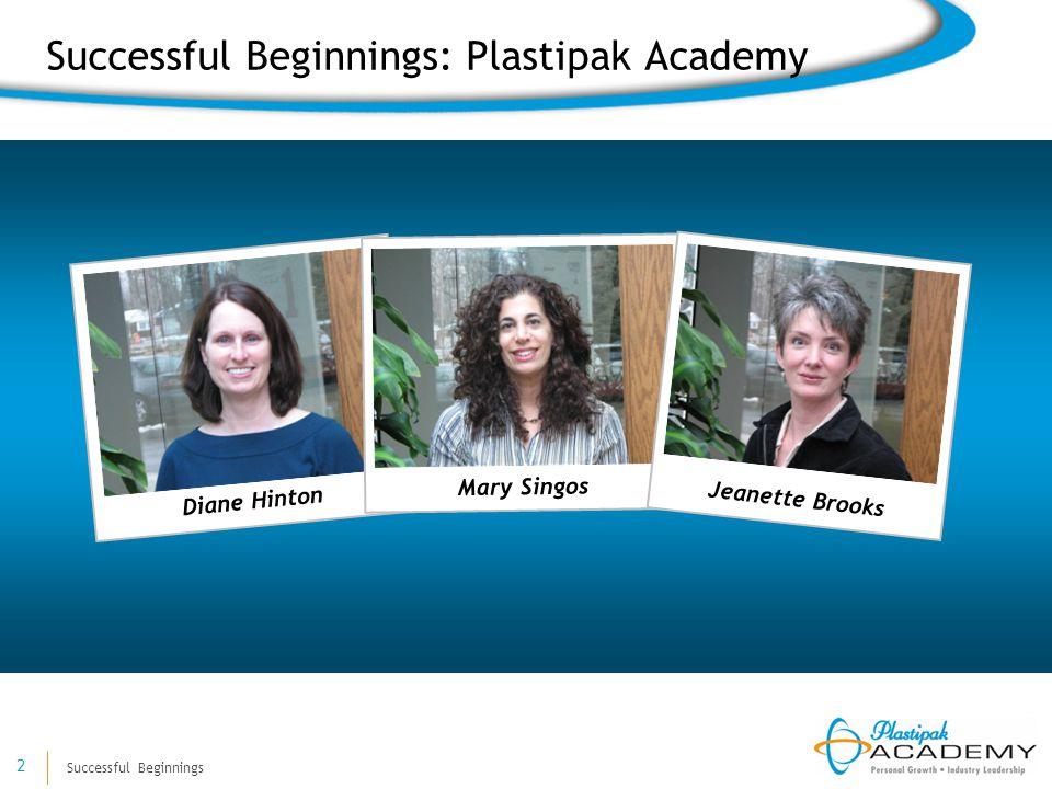 Successful Beginnings 2 Successful Beginnings: Plastipak Academy Diane Hinton Mary Singos Jeanette Brooks
