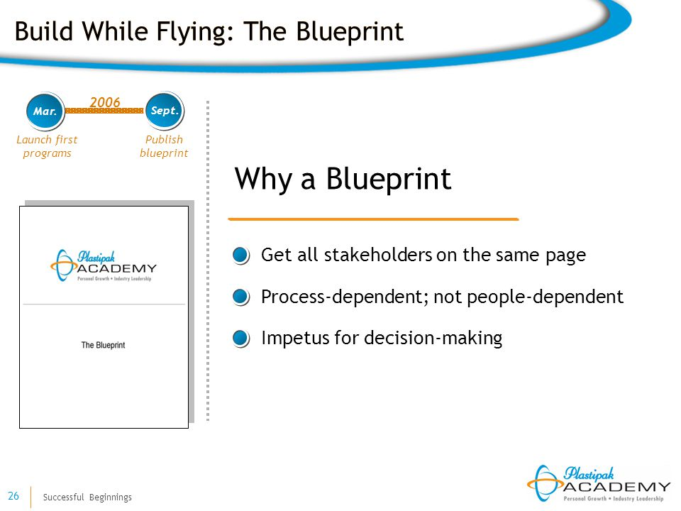 Successful Beginnings 26 Build While Flying: The Blueprint Why a Blueprint Get all stakeholders on the same page Process-dependent; not people-dependent Impetus for decision-making Publish blueprint 2006 Launch first programs Mar.