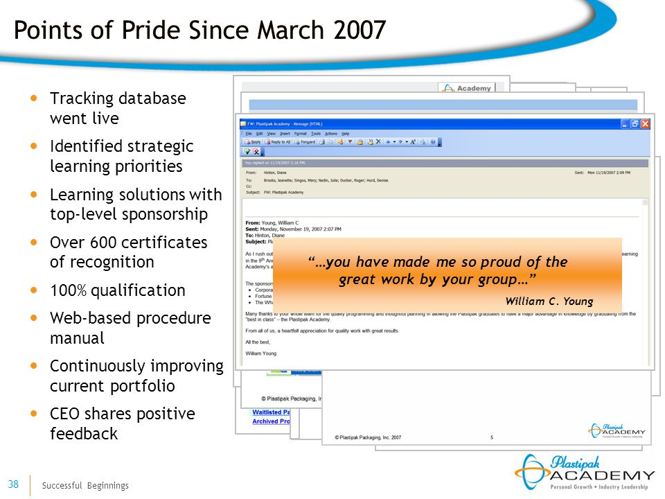 Successful Beginnings 38 Points of Pride Since March 2007 Tracking database went live Identified strategic learning priorities Learning solutions with top-level sponsorship Over 600 certificates of recognition 100% qualification Web-based procedure manual Continuously improving current portfolio CEO shares positive feedback 100% Points of Pride Since March 2007 …you have made me so proud of the great work by your group… William C.