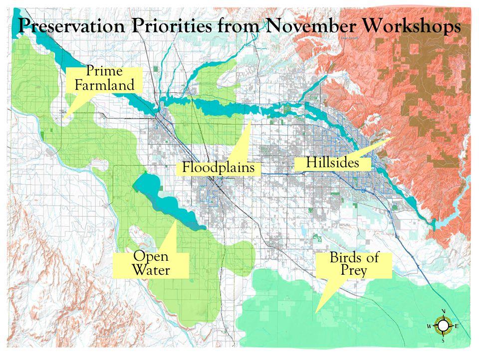 Prime Farmland Open Water Floodplains Hillsides Birds of Prey Preservation Priorities from November Workshops