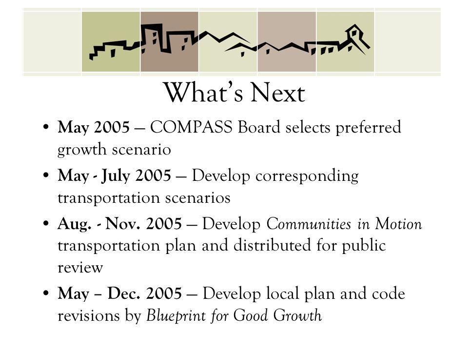 What's Next May 2005 — COMPASS Board selects preferred growth scenario May - July 2005 — Develop corresponding transportation scenarios Aug. - Nov. 20