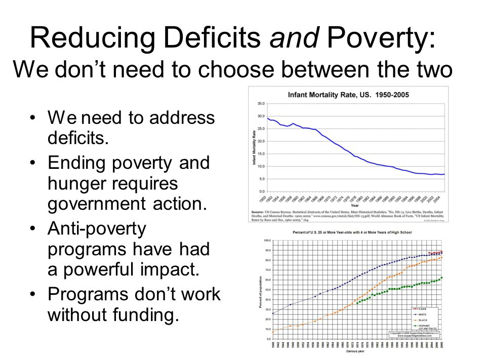Reducing Deficits and Poverty: We don't need to choose between the two We need to address deficits.