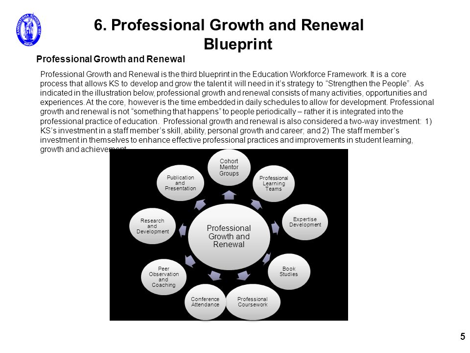 5 Professional Growth and Renewal Professional Growth and Renewal is the third blueprint in the Education Workforce Framework.