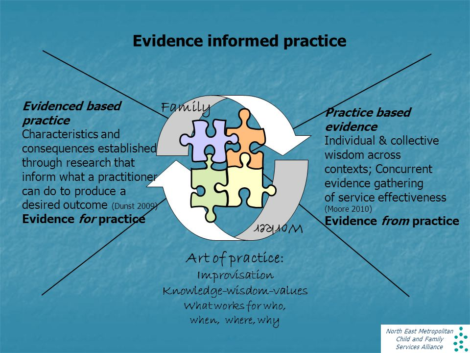 North East Metropolitan Child and Family Services Alliance Family Worker Evidence informed practice Evidenced based practice Characteristics and consequences established through research that inform what a practitioner can do to produce a desired outcome (Dunst 2009) Evidence for practice Art of practice: Improvisation Knowledge-wisdom-values What works for who, when, where, why Practice based evidence Individual & collective wisdom across contexts; Concurrent evidence gathering of service effectiveness (Moore 2010) Evidence from practice