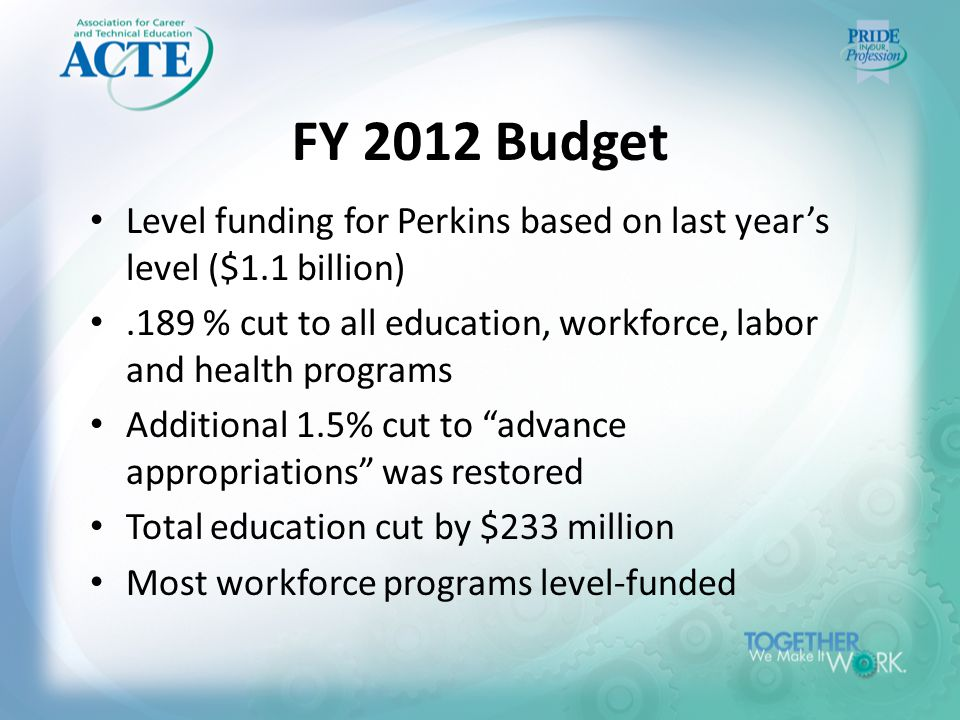 FY 2012 Budget Level funding for Perkins based on last year's level ($1.1 billion).189 % cut to all education, workforce, labor and health programs Additional 1.5% cut to advance appropriations was restored Total education cut by $233 million Most workforce programs level-funded