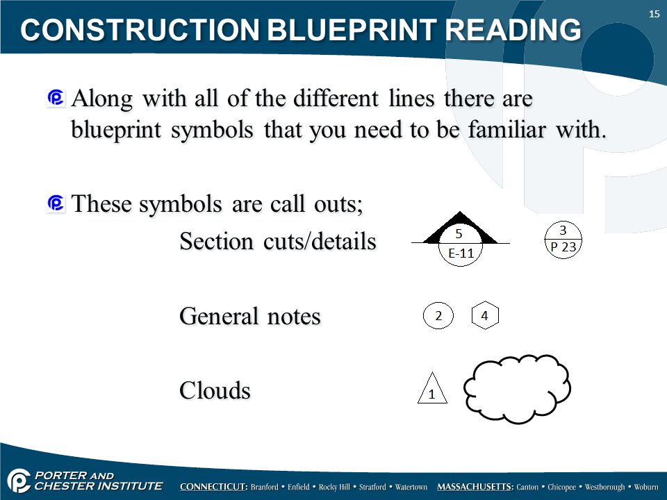 15 CONSTRUCTION BLUEPRINT READING Along with all of the different lines there are blueprint symbols that you need to be familiar with. These symbols a