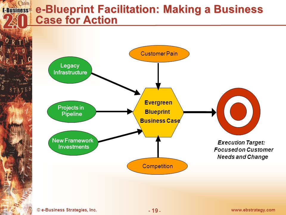 © e-Business Strategies, Inc.www.ebstrategy.com - 20 - e-Blueprint Facilitation: Making a Business Case for Action Who develops a business case.