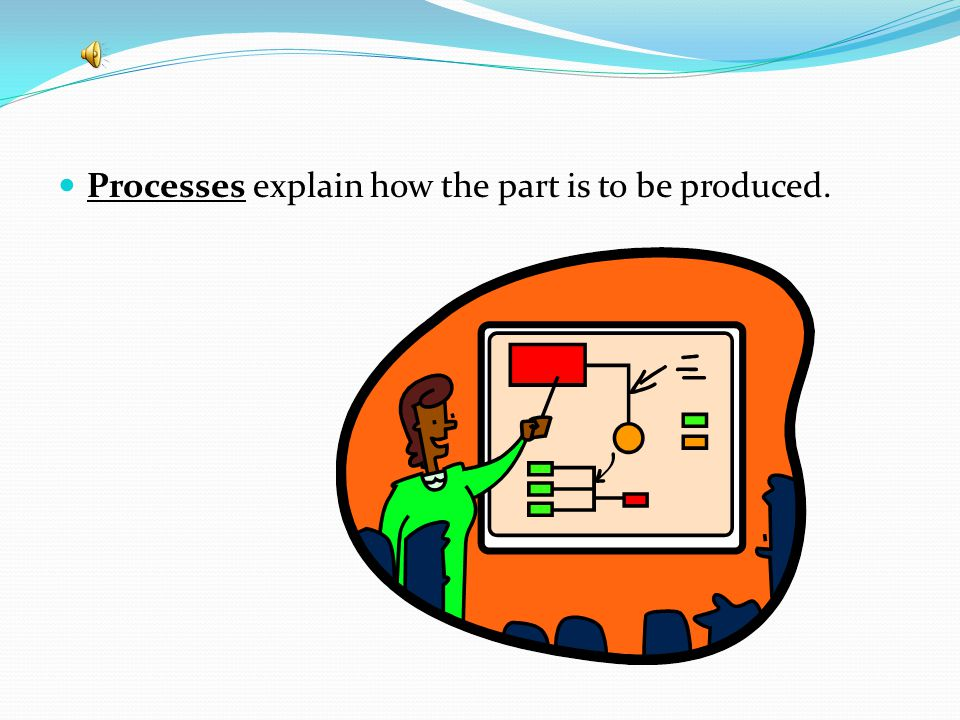 Processes explain how the part is to be produced.