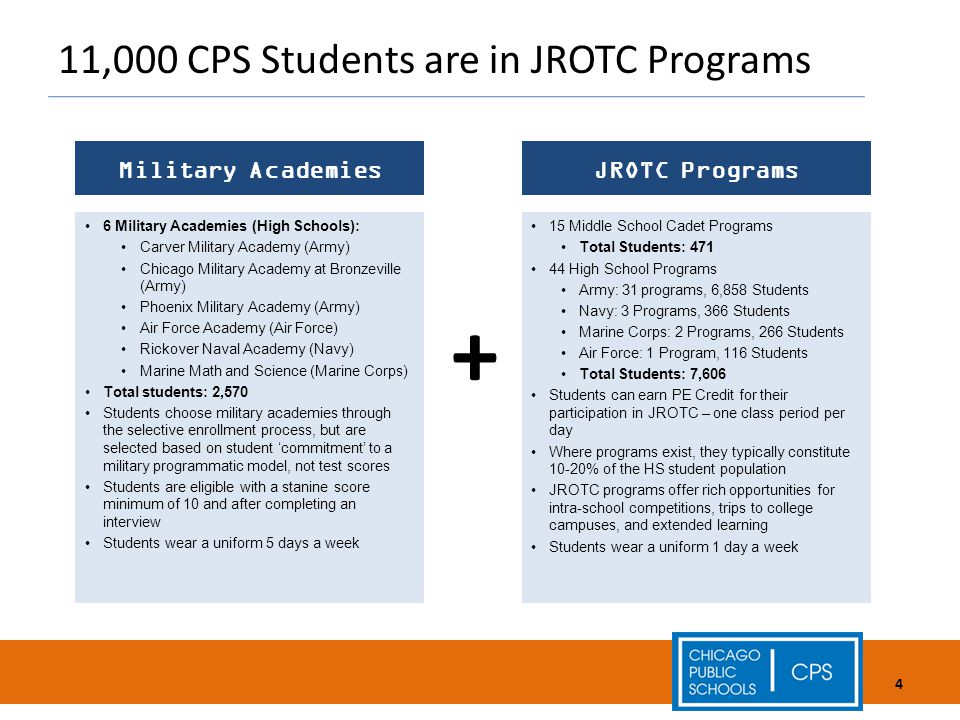 11,000 CPS Students are in JROTC Programs 4 6 Military Academies (High Schools): Carver Military Academy (Army) Chicago Military Academy at Bronzevill