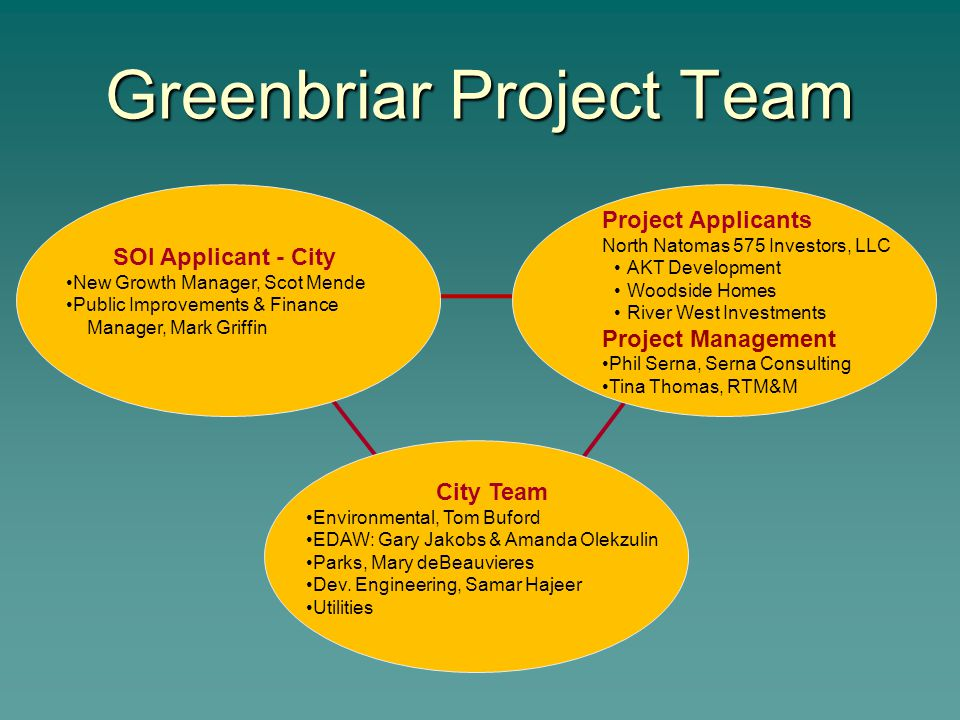 Greenbriar Project Team SOI Applicant - City New Growth Manager, Scot Mende Public Improvements & Finance Manager, Mark Griffin Project Applicants Nor