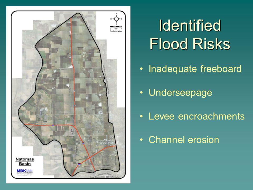 Identified Flood Risks Inadequate freeboard Underseepage Levee encroachments Channel erosion