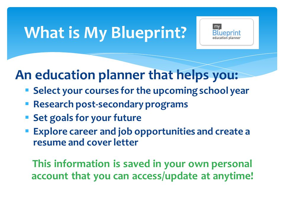 What is My Blueprint.